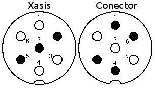 conexion remolque